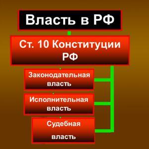 Органы власти Тюменцево