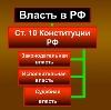 Органы власти в Тюменцево